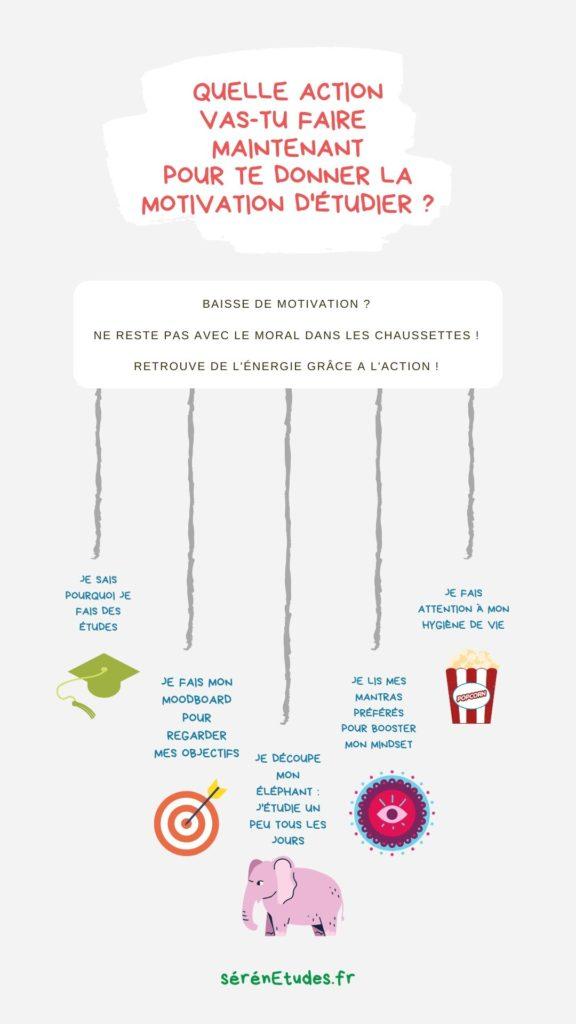 infographie 3 actions pour rester motivé