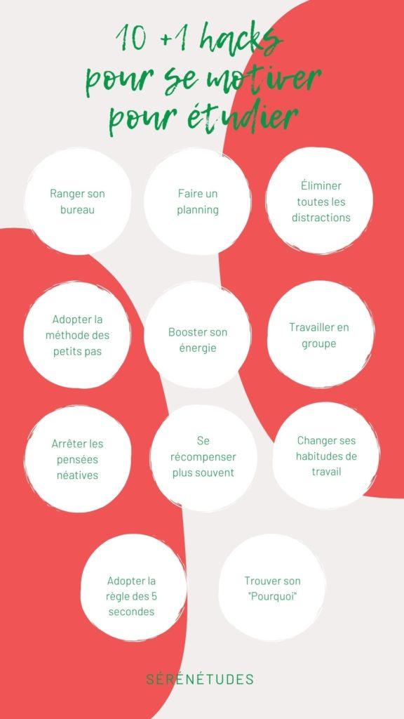 infographie-comment-se-motiver-pour-etudier